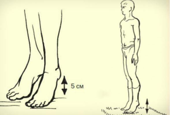Figyelmeztető jel: hideg kéz és láb