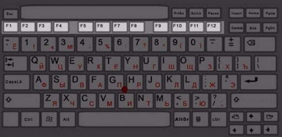 A napi szinten számítógépet használók sem tudják, mire valók ezek a gombok